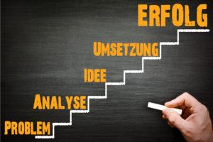 Problem, Analyse, Idee, Umsetzung, Erfolg
